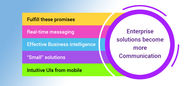 Enterprise solutions become more Communication-Centric with the onset of 2015