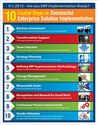 10 Step Process for Successful Enterprise Solution Implementation...!!!