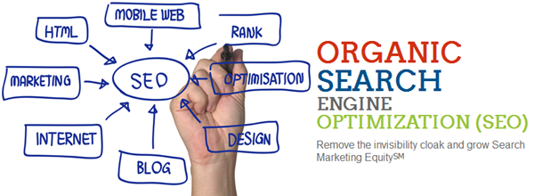 Headline for SEO (Search Engine Optimization)