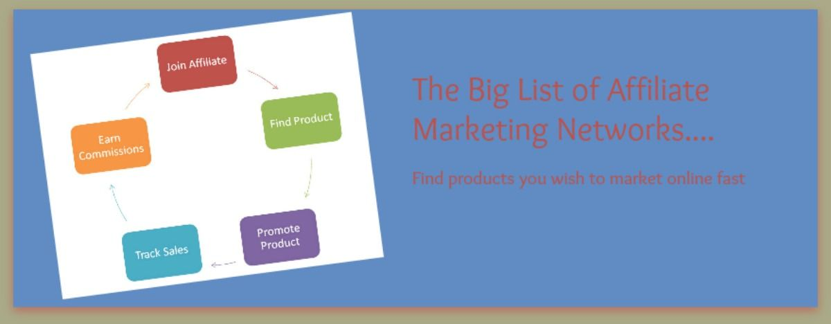 Headline for Big List of Affiliate Marketing Sites