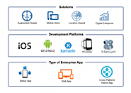 Purpose-Built Mobile Apps for Enterprises