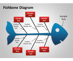 Fishbone Cause and Effect Diagram for PowerPointSlideHunter.com