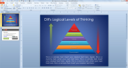 Dilt's Pyramid with Logical Levels of Thinking for PowerPoint - SlideHunter.com