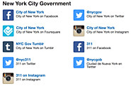 City of New York Digital Initiative