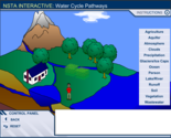Water Cycle Pathways