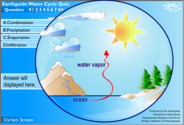 Earthguide Water Cycle Quiz