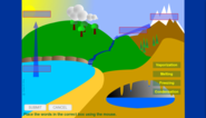 WATER CYCLE | CHANGES of STATES - Free & Interactive Flash animation - Interactive Physics simulation | Education...