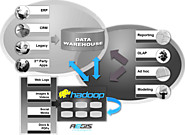 Differentiate Between Hadoop And Data Warehousing