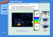 Light- Forms of Energy