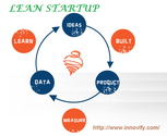 Don't take risk to ignoring Lean Startup