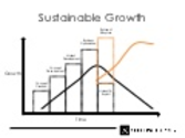 Sustainable growth curves