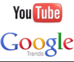 YouTube Keyword Searches & Queries Part of Google Trends