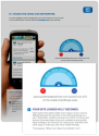 How to Make Your Blog Mobile-Friendly | Social Media Examiner