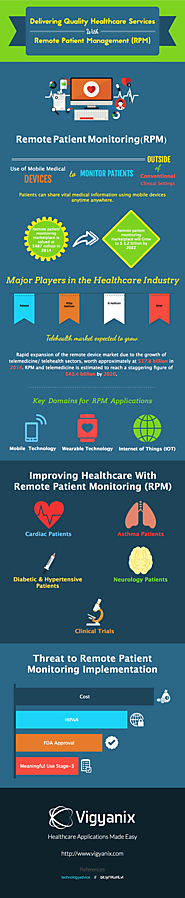 Delivering Quality Healthcare Services With Remote Patient Management (RPM) [Infographic]