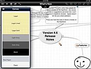 iThoughtsHD (mindmapping) for iPad Review