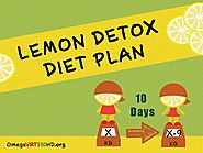 Lemon Detox Diet Plan – Are You Ready for 10 Day Lemon Fast?
