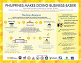Philippines Makes Doing Business Easier - Full Suite