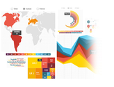 Create infographics & online charts | infogr.am