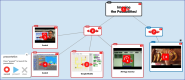 Popplet - for Mind Mapping, Sharing and Presenting | Free Resources from the Net for EVERY Learner