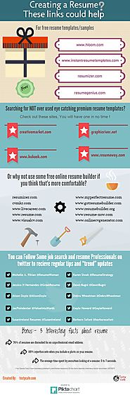How to make a resume a good resume - Texty Cafe