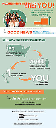 "Volunteers Needed for Alzheimer's Clinical Trials "" PDResources"