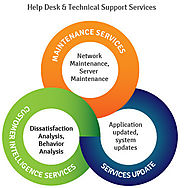 Why Help Desk Outsourcing Beneficial?