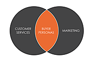 Buyer Persona: A Chimeric Representation of the Users