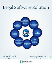Case Management Systems | Legal Accounts Software