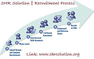SHR Solution - Recruitment Process Outsourcing