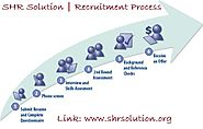 @SHR Solution | #RecruitmentProcessOutsourcing | India