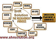 Evaluating Your Recruitment Process with SHR Solution
