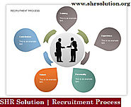 SHR Solution Recruitment Process Achievement of Business