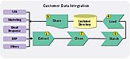 Data Integration And Management