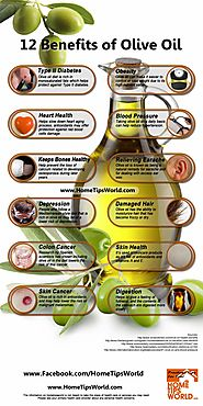 Top 16 Health Benefits Of Olive Oil You Should Know
