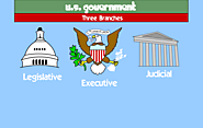 US Government 3 Branches