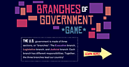 Branches of Government Game