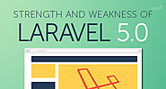 Strengths and weakness of Laravel 5 PHP frame work
