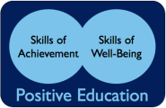 Positive Education: An Overview