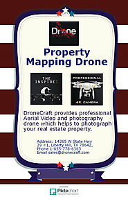Property Mapping Drone