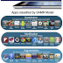 Apps in Education: SAMR Model Apps Poster