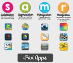 SAMR and Technology Integration Models