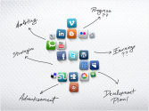 23 Professional Tips for Social Media Marketing