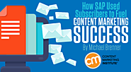 "Content Marketing Strategy, Research, ""How-To"" Advice - Content Marketing Institute"