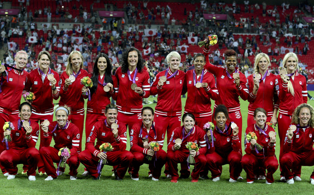 Headline for Top Instagram Accounts From Canada's Women's National Team
