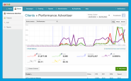 Salesforce Marketing Cloud -