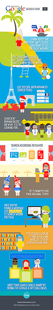 Great Google Search Strategies Every Student Can Use - Infographic - Free Technology for Teachers