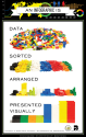 Free Technology for Teachers: Infographics Explained With Legos