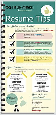 Resume Writing Infographic