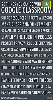 20 Things You Can Do With Google Classroom