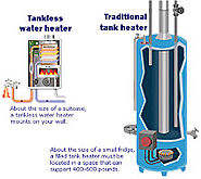 Tank Water Heaters VS Tankless Water Heaters